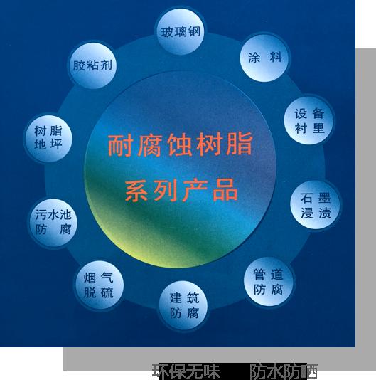 无锡龙华居安环保科技有限公司